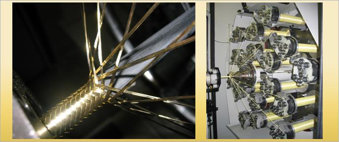 Generous Wire Braider Contemporary - Electrical Circuit Diagram ...